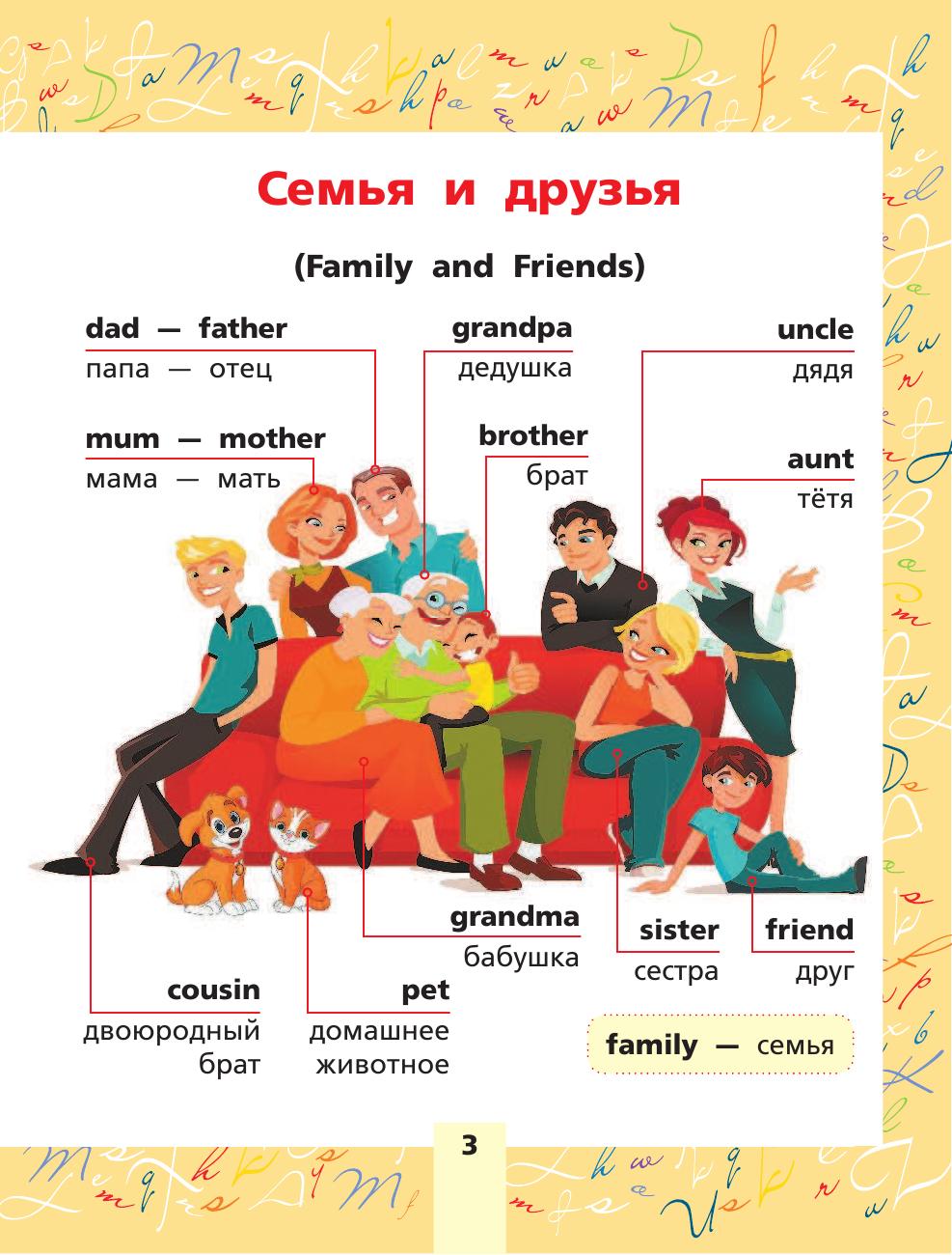 Слова на английском языке по теме : «Моя семья ...